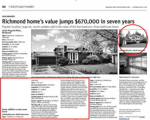 Staged Home: Sale Makes the Vancouver Sun!