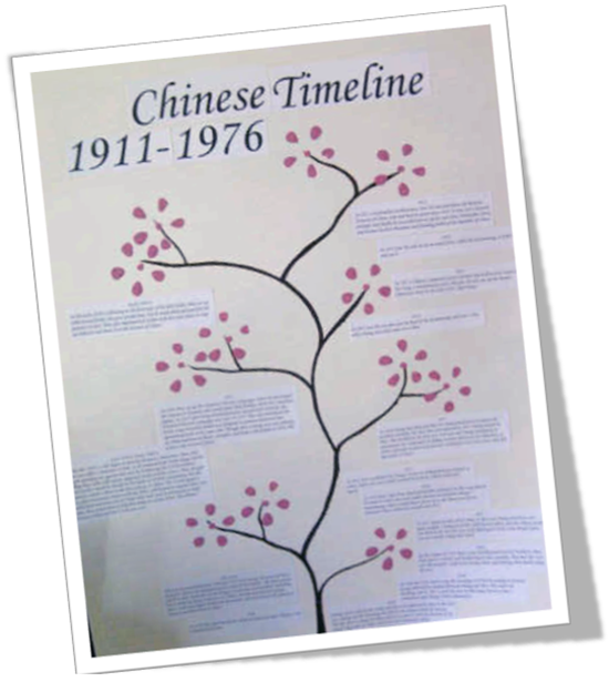 Chinese Timeline 1911 to 1976