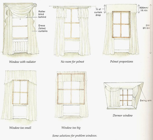Window Treatment Solutions for Awkward Window Placement - Dec-a-Porter Blog